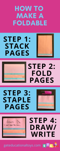 how to make a foldable- step by step