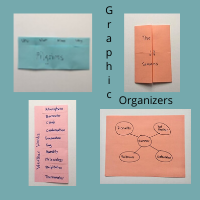 how to create a graphic organizer- graphic organizers