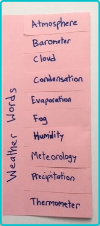 how to create graphic organizers- vocabulary masters
